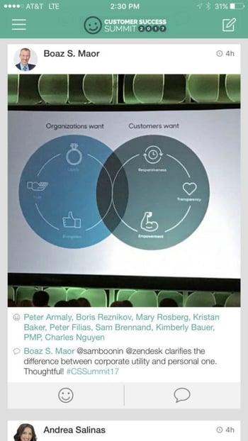 Customer Success Diagram Sam Boonin Totango CS Summit