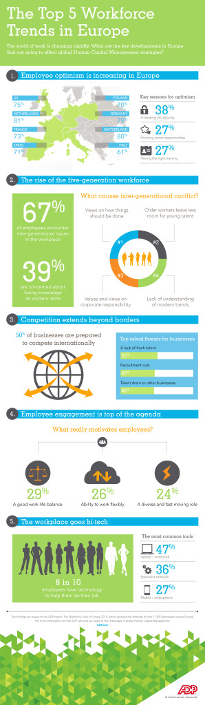 top-5-workforce-trends-in-europe